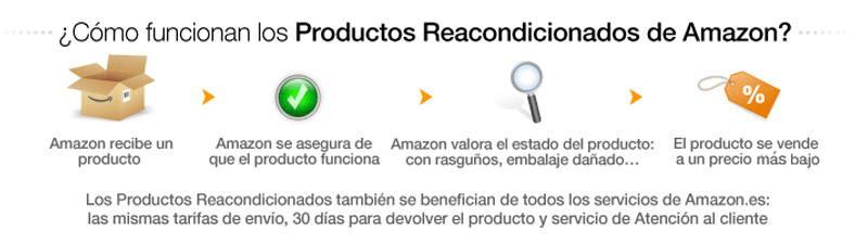 garantía de amazon para productos de segunda mano